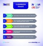 TASARIM YARIŞMASI - Egeli Firmalara İnovalig 2017'Ye Başvuru Çağrısı