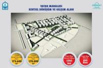 YILDIRIM BELEDİYESİ - Vatan Mahallesi'nde Planlı Yapılar Yükselecek