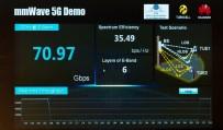 İLETIŞIM - Turkcell'den 5G Çalışmaları