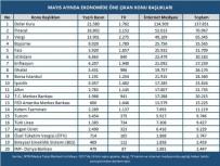 RıFAT HISARCıKLıOĞLU - MTM, Mayıs Ayının Ekonomi Başlıklarını Açıkladı