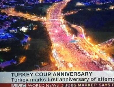 Türkiye dünyada manşetlere oturdu