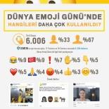 Dünya Emoji Günü'ne Özel Sosyal Medya Analizi Yapıldı