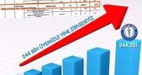 SOSYAL HİZMET - Sağlık-Sen 244 Bin Üye Sayısıyla Zirvede