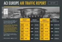 MOSKOVA - Atatürk Havalimanı, Temmuz Ayında Avrupa İkincisi Oldu