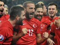 FIFA - FIFA sıralaması açıklandı