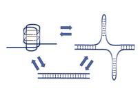 KONTROL NOKTASI - DNA Dizilimlerinde Yeni Keşif