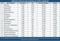 AYKUT KOCAMAN - Ağustos'ta Medyanın Şampiyonu Beşiktaş Oldu