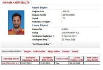 HAKAN BALTA - Hakan Balta'nın lisansı çıkartıldı