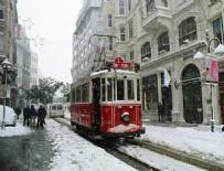 METEOROLOJI - İstanbul'a kar neden yağmadı?