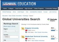 GAZIANTEP ÜNIVERSITESI - GAÜN, Türkiye'nin En İyi 14'Üncü Üniversitesi