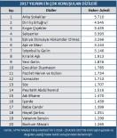 ÖZLEM TÜRKAD - MTM, 2017 Yılının En Popüler Dizileri Açıkladı