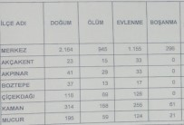 2017 Yılında Kırşehir'in 4 İlçesinde 209 Kişi Evlendi