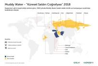 AZERBAYCAN - Orta Doğu'yu Hedefleyen Muddy Water Türkiye'ye De Sıçradı