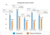 KİMLİK KARTI - Seydişehir Belediyesi Performans Değerlendirmesinde 9. Sırada
