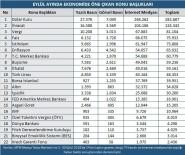 Zehra Zümrüt Selçuk - Ekonomide Eylül Ayında Öne Çıkan Başlıklar Açıklandı
