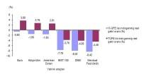 KÜLÇE ALTIN - Eylül Ayında En Fazla Euro Kazandırdı