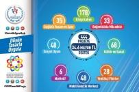REKOR - Gençlik Ve Spor Bakanlığı'ndan 444 Gençlik Projesine 34.6 Milyon TL Destek