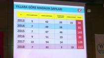 TAŞPıNAR - Halter Federasyonu Olağan Mali Genel Kurulu Yapıldı