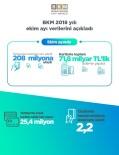 BÜYÜME ORANI - BKM 2018 Yılı Ekim Ayı Verilerini Açıkladı