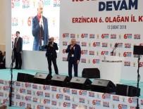 Başbakan Yıldırım Açıklaması 'Çanakkale'deki Mücadelemiz Ne İse Afrin'deki Mücadelemiz De Odur'