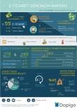 DÖVIZ KURU - E-Ticarete Yatırım Yapanların Yüzde 85'İ Kâr Etti