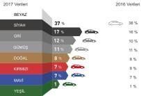 MAHREMIYET - Dünyada Otomobillerde En Çoktercih Edilen Renk Beyaz Oldu