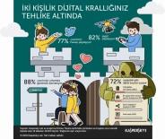 KASPERSKY - Aşk internet güvenliğinin önüne geçiyor