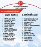 İSTİFA - Koç Adaylıktan İstifa Etti, MHP İzmir Listesi Değişti