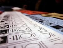 CHP - Parti ve ittifakların oy pusulasındaki yerleri belli oldu