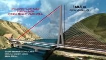 DOĞU ANADOLU - Yeni Kömürhan Köprüsü Ve Bağlantı Tüneli'nde Sona Doğru