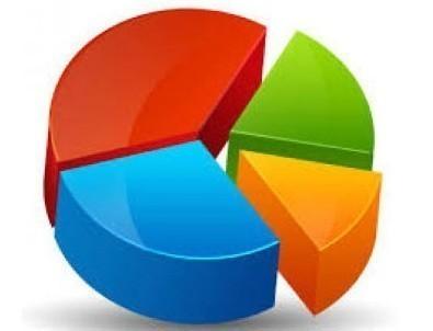 İşte AK Parti'nin masasındaki anket sonuçları