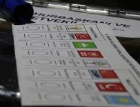 SİYASİ PARTİ - Oy kullanırken dikkat edilmesi gerekenler