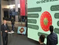 MILLI GÜVENLIK KURULU - Cumhurbaşkanı Erdoğan, canlı yayında yeni sistemi anlattı