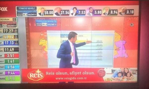 Fox Tv Ye Reklam Ayari