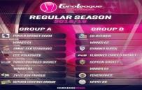 MÜNİH - Kadınlar Euroleague'de Grup Kuraları Çekildi