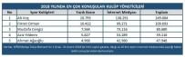 KADIN VOLEYBOL TAKIMI - MTM Sporda Son Bir Yılın Raporunu Oluşturdu