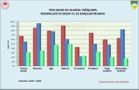 ALIBEYKÖY - Marmara Bölgesinde Yağış Miktarı Geçen Yıla Oranla Yüzde 64 Azaldı