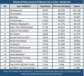 TÜRKIYE SPOR YAZARLARı DERNEĞI - Nisan Ayında En Çok Fenerbahçe - Galatasaray Derbisi Konuşuldu