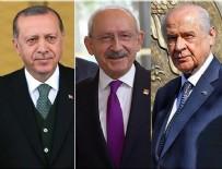 İSTANBUL İL BAŞKANLIĞI - Liderlerin bayram programı belli oldu