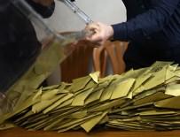 İstanbul İlçe Seçim Kurulu Başkanları hakkında soruşturma