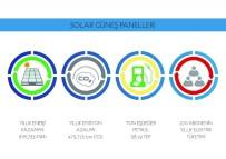ELEKTRİKLİ BİSİKLET - Çevre Korunuyor, Enerji Kazanımı Artıyor