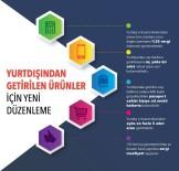 E-TİCARET - Yurt Dışından Getirilen Ürünlere İlişkin Gümrük Genel Tebliği'nde Güncelleme Yapıldı