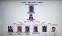 (Özel) 15 Temmuz Darbe Teşebbüsünden Bu Yana Bin 354 Kişi Tutuklandı
