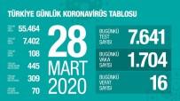 Fahrettin Koca - Koronavirüste Son Durum Açıklaması Can Kaybı 108, Toplam Vaka Sayısı 7 Bin 402