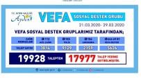 POLİS İMDAT - Aydın'da Vefa Sosyal Destek Programı İle 17 Bin 977 Talep Yerine Getirildi