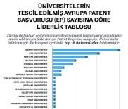 ULUDAĞ ÜNIVERSITESI - Türkiye'nin Patent Haritası'na BUÜ İmzası