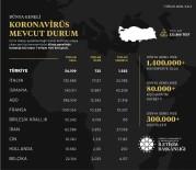 İletişim Başkanlığı Dünya Genelindeki Korona Virüs Vaka Durumunu Açıkladı