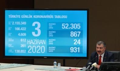 Sağlık Bakanı Koca Açıklaması 'Tedbirlere Uymazsak Başa Dönebiliriz'