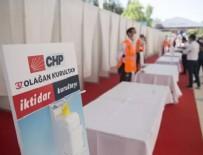 DİSİPLİN KURULU - CHP Kurultayı'nda 2. gün!