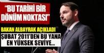 MALİYE BAKANI - Bakan Albayrak'tan önemli açıklama!
